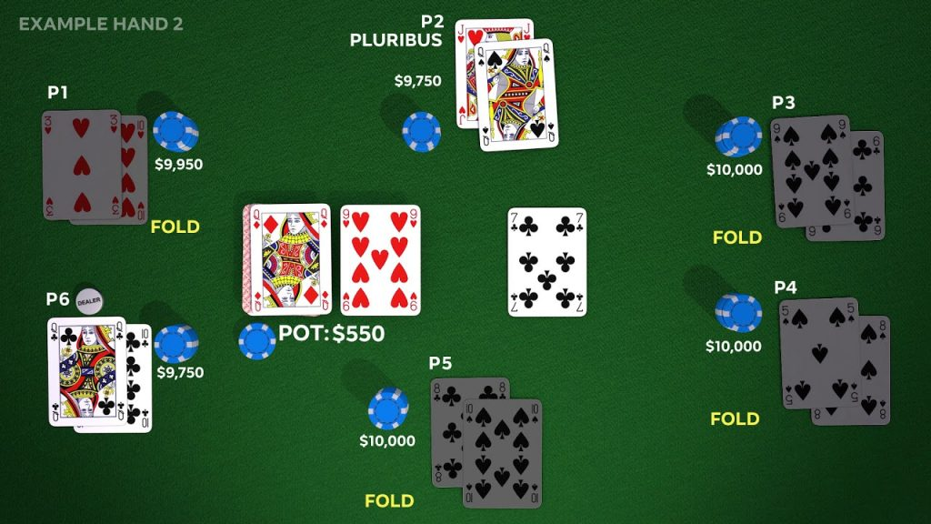 Primary Poker Rules